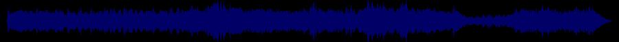 waveform of track #48904