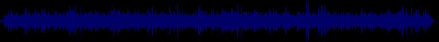 waveform of track #48928
