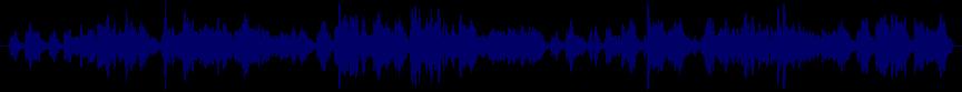 waveform of track #48933