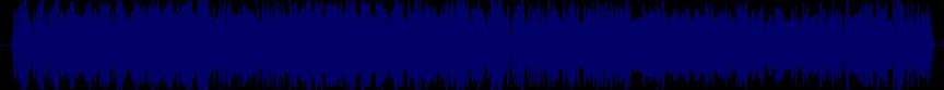 waveform of track #48958