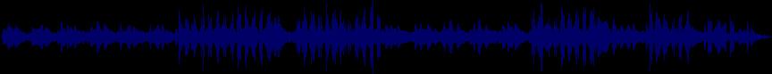 waveform of track #4909