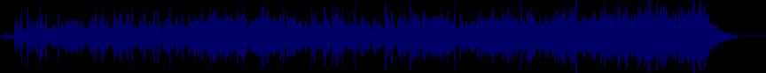 waveform of track #4929