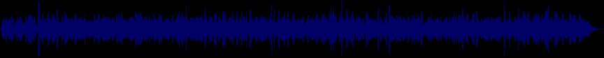 waveform of track #4959