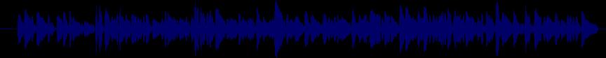 waveform of track #4977