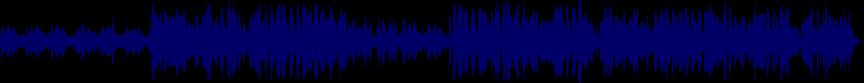 waveform of track #4986