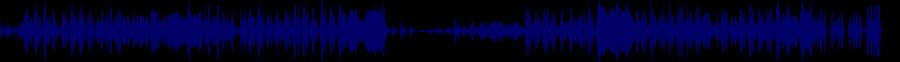 waveform of track #49038