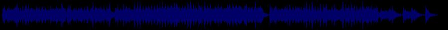 waveform of track #49103
