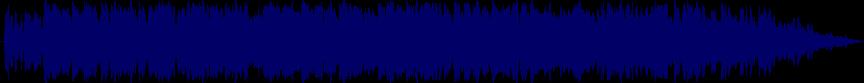 waveform of track #49113