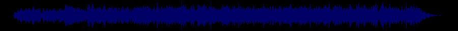 waveform of track #49182