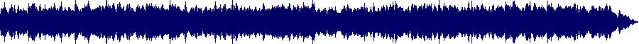 waveform of track #49190