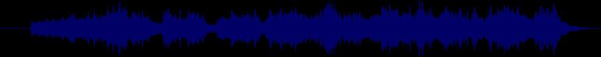waveform of track #49216