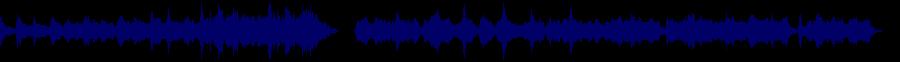 waveform of track #49245