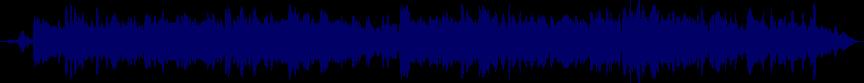 waveform of track #49353