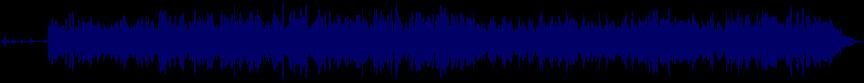 waveform of track #49412