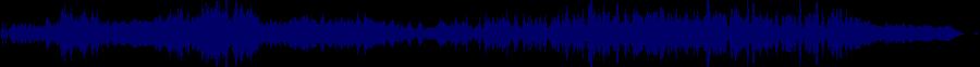 waveform of track #49423