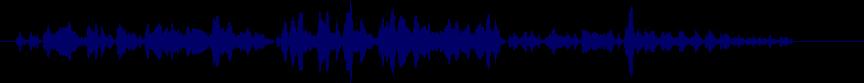 waveform of track #49429