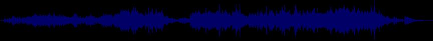 waveform of track #49499