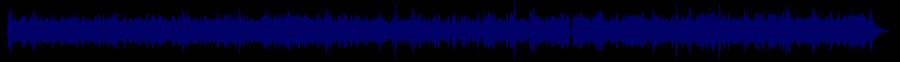 waveform of track #49515