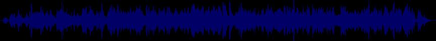 waveform of track #49536
