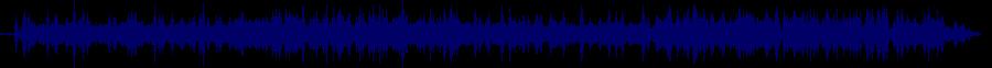 waveform of track #49579
