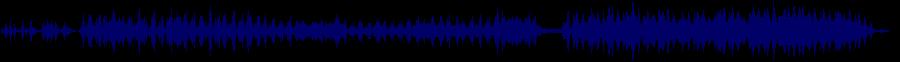 waveform of track #49647