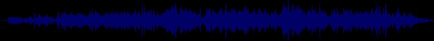 waveform of track #49695