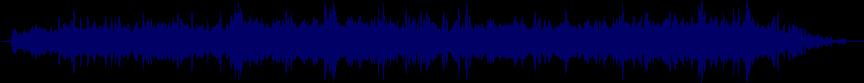 waveform of track #49696
