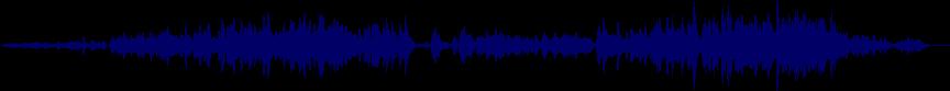 waveform of track #49922