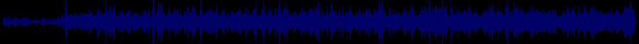 waveform of track #49992