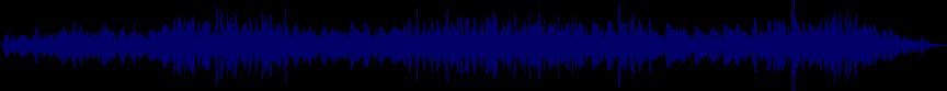 waveform of track #5018