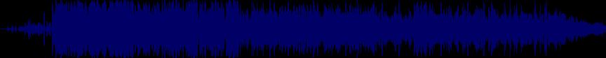 waveform of track #5023