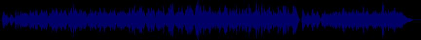 waveform of track #5059