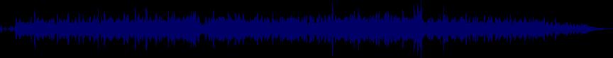 waveform of track #5060