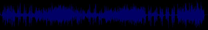 waveform of track #50068