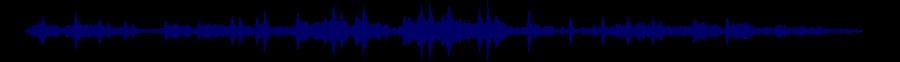 waveform of track #50102