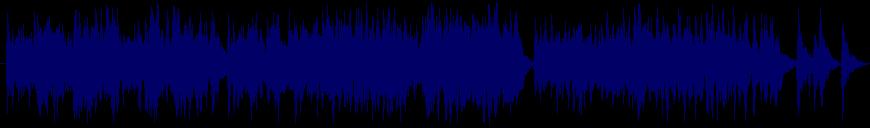 waveform of track #50300