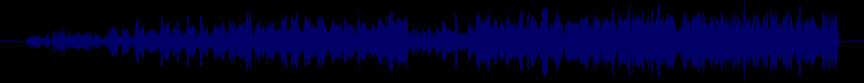 waveform of track #50520
