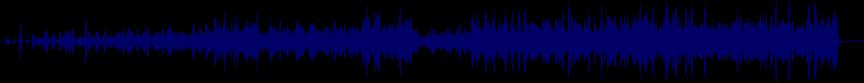 waveform of track #50521