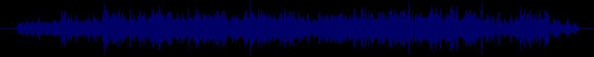waveform of track #50524