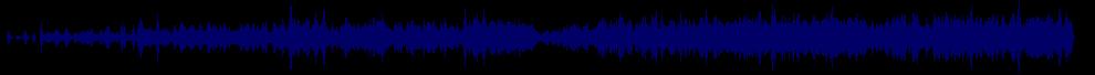 waveform of track #50534