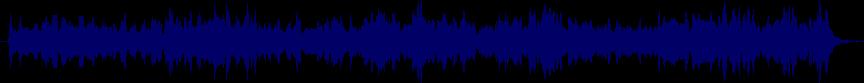 waveform of track #50536