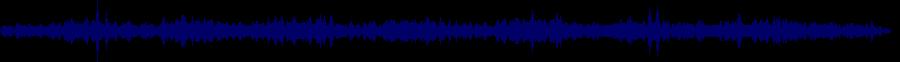 waveform of track #50563