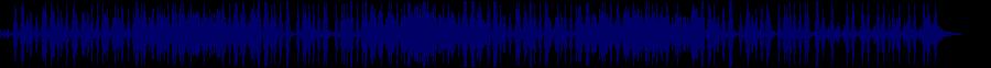 waveform of track #50581