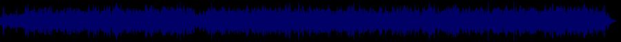 waveform of track #50636