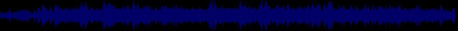 waveform of track #50677