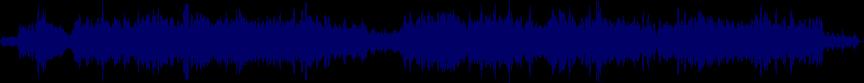 waveform of track #50681