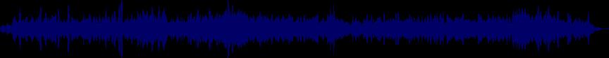 waveform of track #50695
