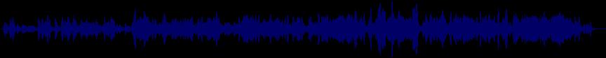 waveform of track #50763