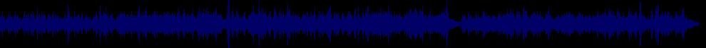 waveform of track #50765