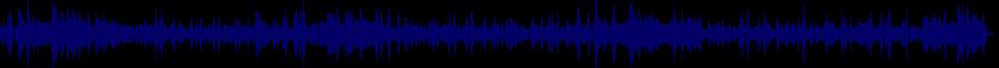 waveform of track #50766
